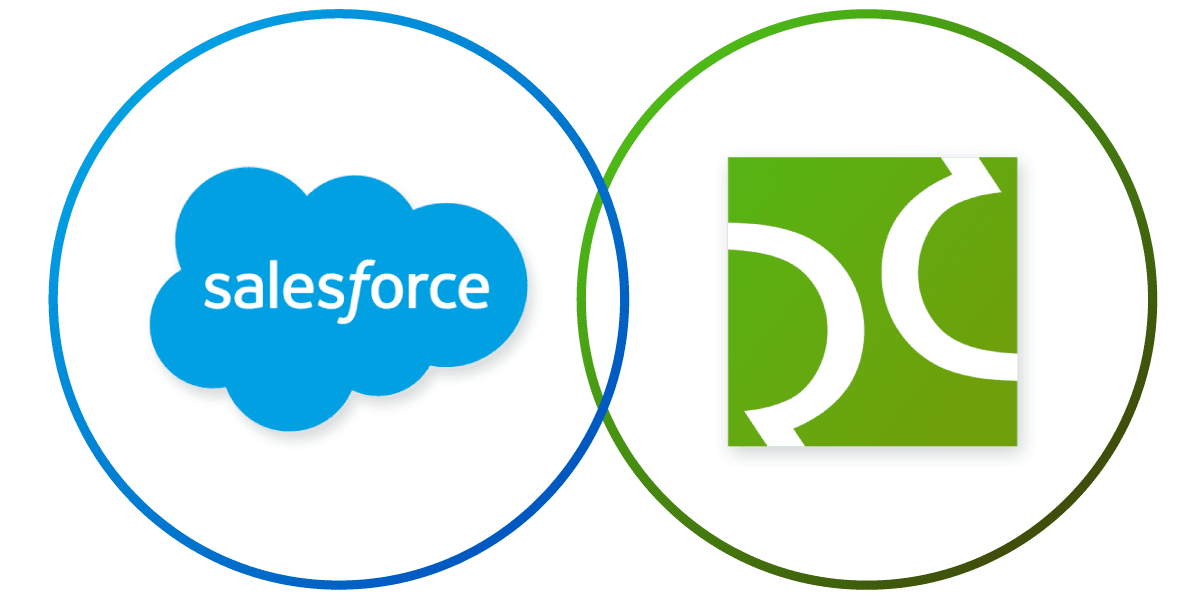 salesforce.newired