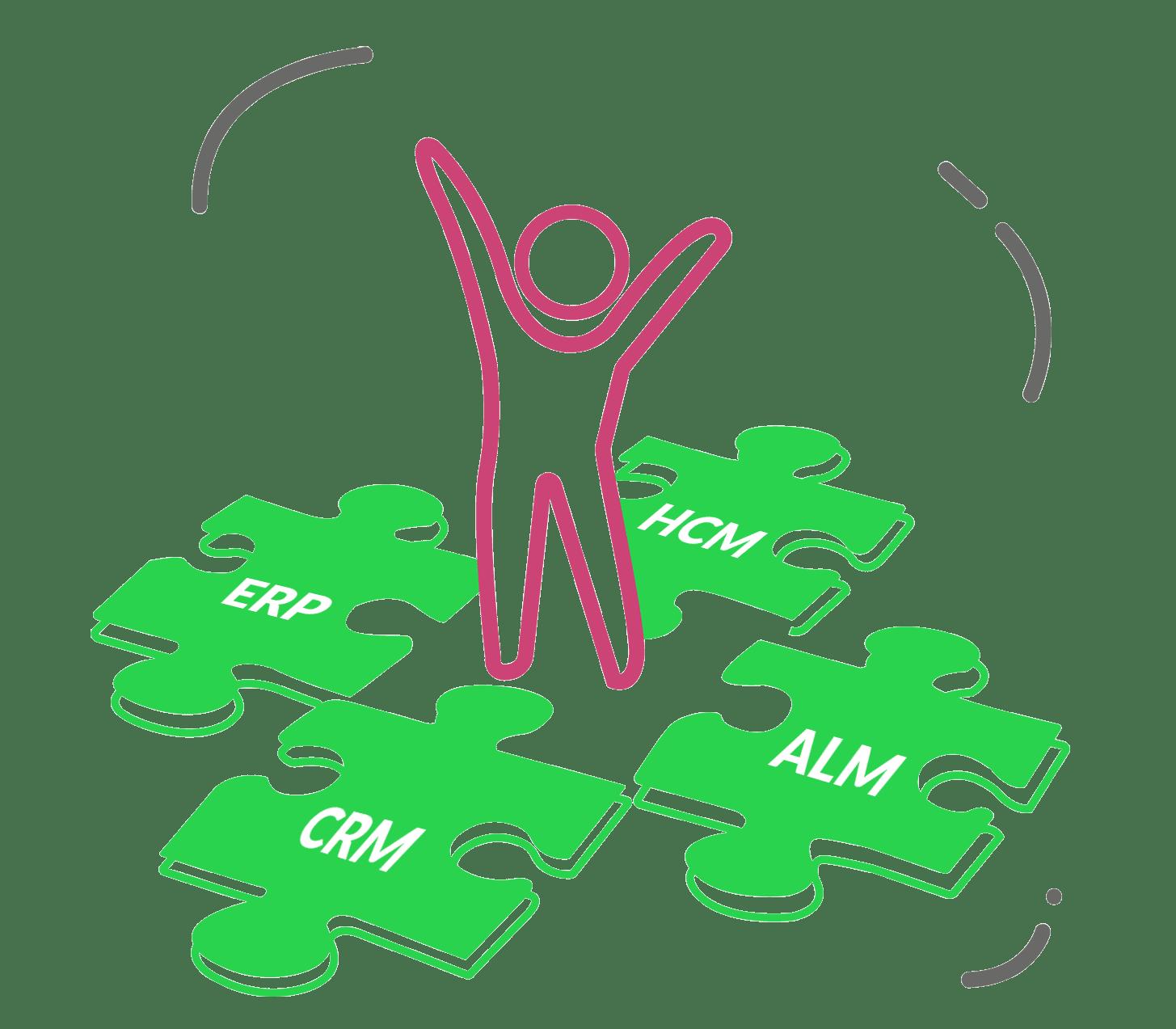 smart user engagement