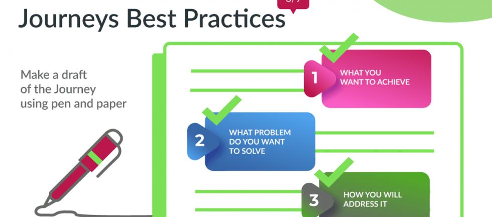 Best-Practices-3-9