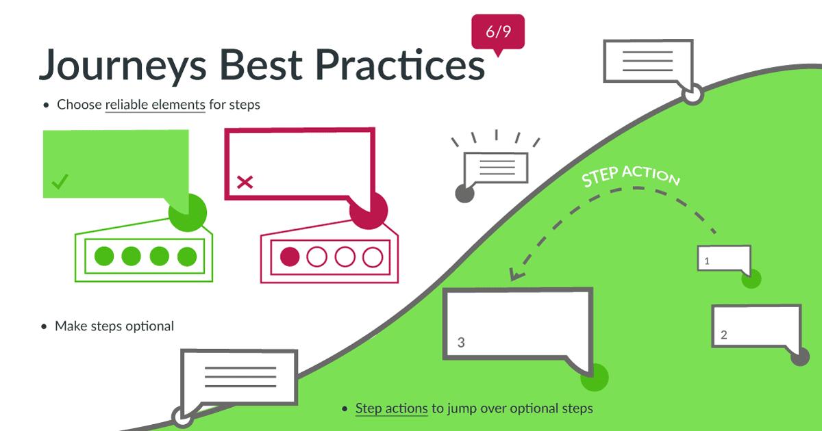 journeys best practices